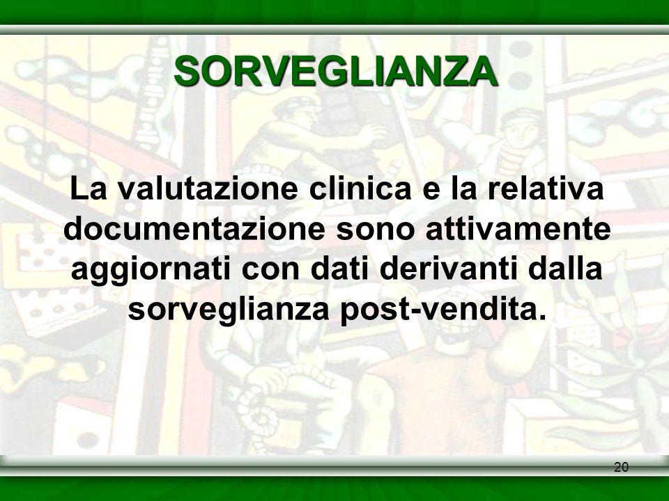 SORVEGLIANZA La valutazione clinica e la relativa documentazione sono attivamente aggiornati con dati derivanti dalla sorveglianza post-vendita.