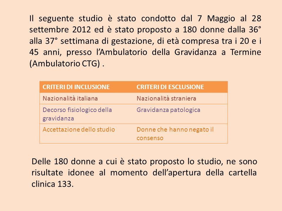 Il seguente studio è stato condotto dal 7 Maggio al 28 settembre 2012 ed è stato proposto a 180 donne dalla 36° alla 37° settimana di gestazione, di età compresa tra i 20 e i 45 anni, presso l'Ambulatorio della Gravidanza a Termine (Ambulatorio CTG) .