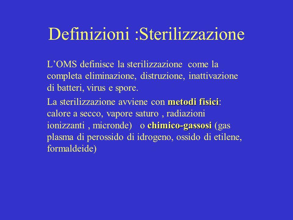 Definizioni :Sterilizzazione