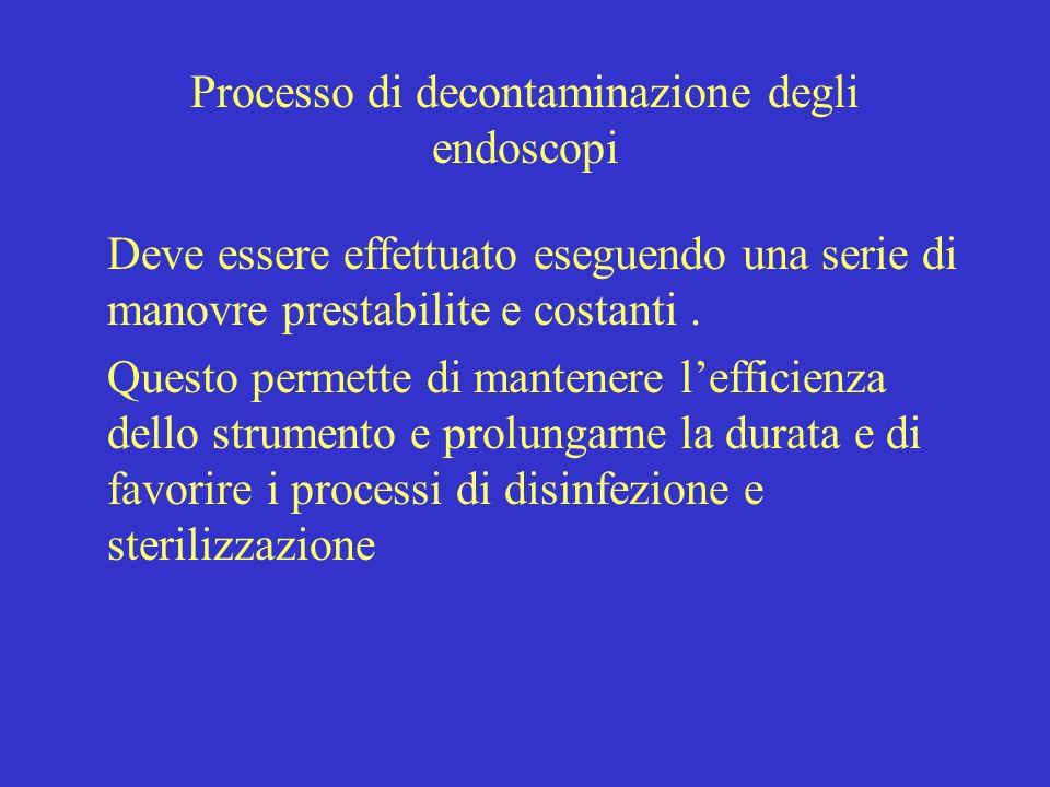 Processo di decontaminazione degli endoscopi