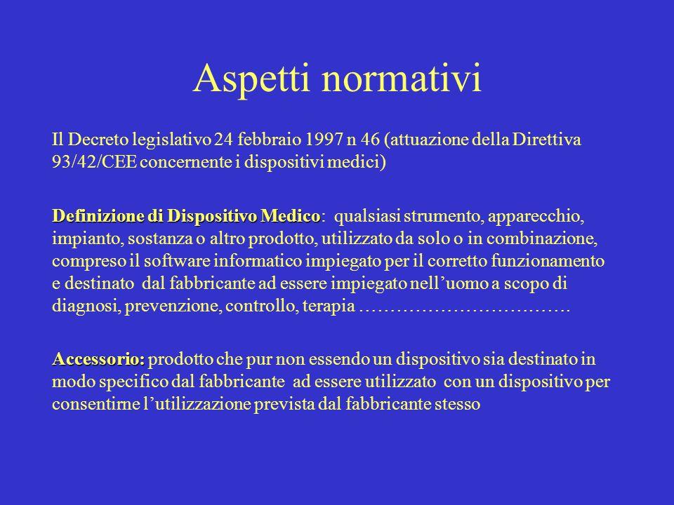 Aspetti normativi Il Decreto legislativo 24 febbraio 1997 n 46 (attuazione della Direttiva 93/42/CEE concernente i dispositivi medici)
