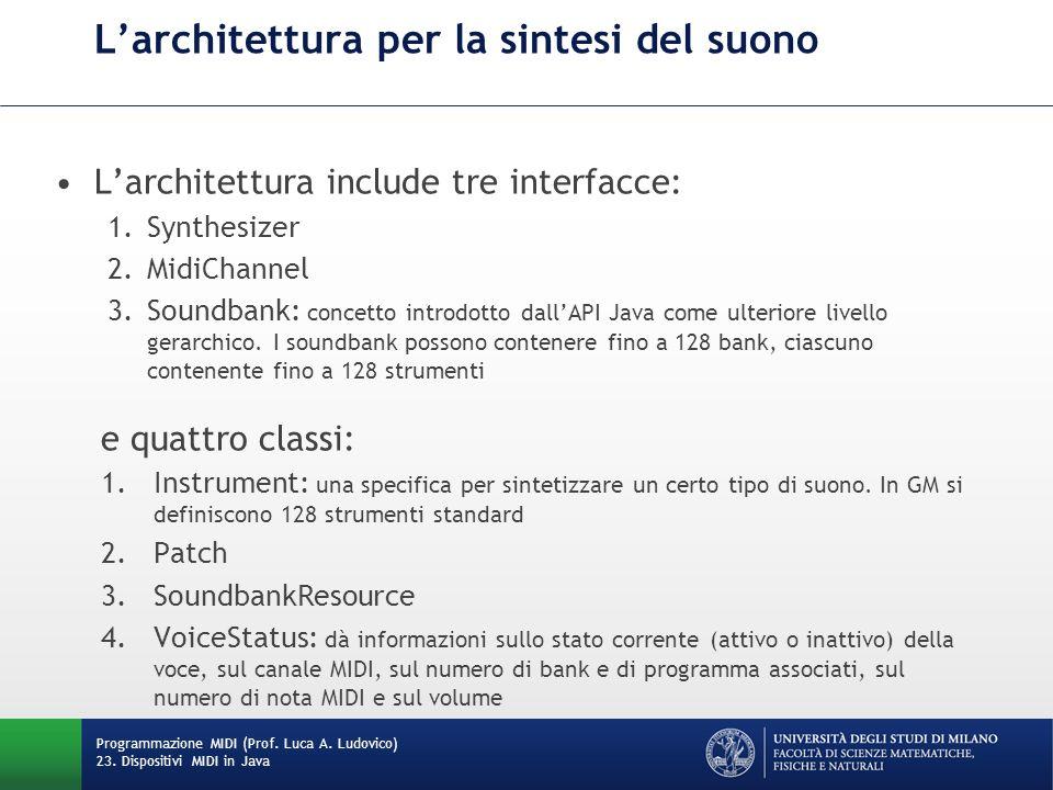 L'architettura per la sintesi del suono