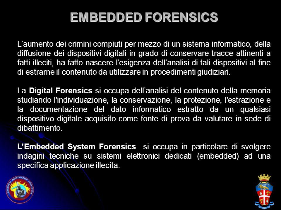 EMBEDDED FORENSICS