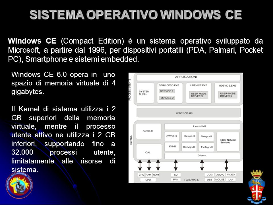 SISTEMA OPERATIVO WINDOWS CE