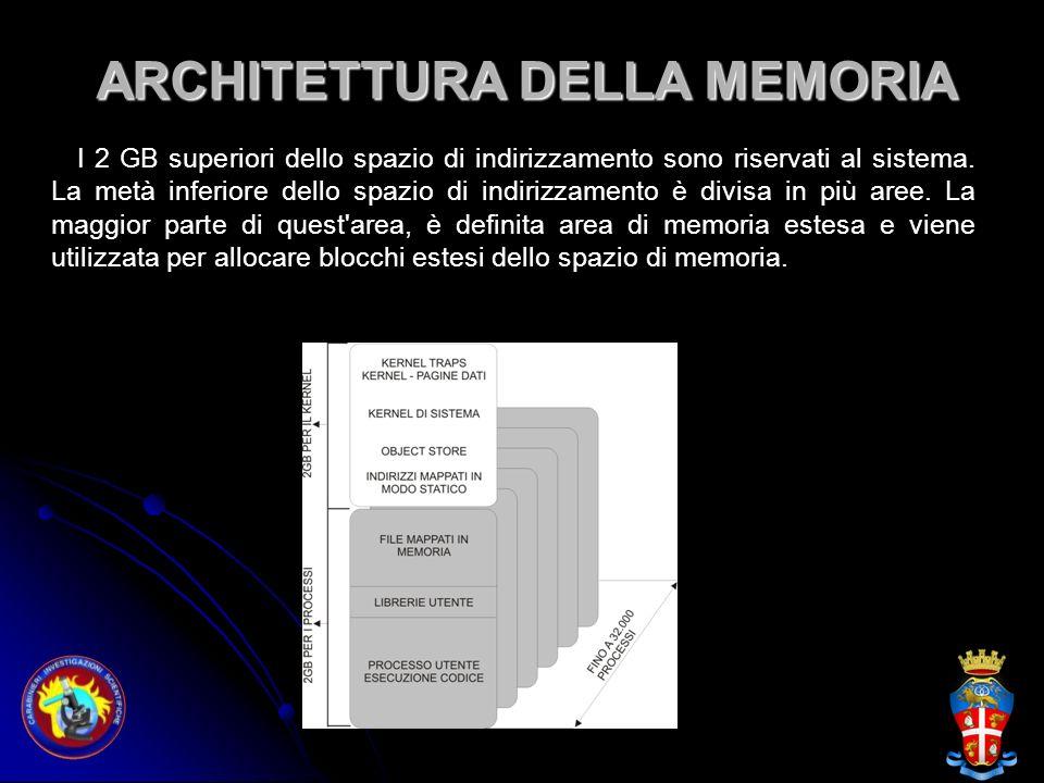 ARCHITETTURA DELLA MEMORIA