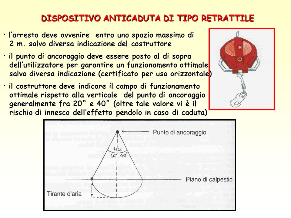 DISPOSITIVO ANTICADUTA DI TIPO RETRATTILE