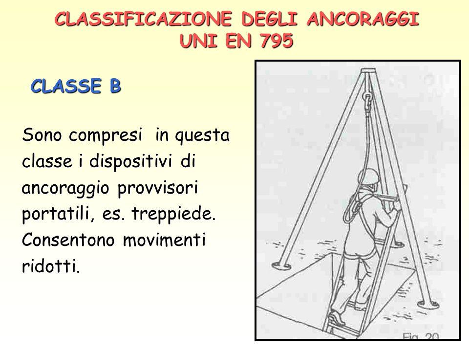 CLASSIFICAZIONE DEGLI ANCORAGGI UNI EN 795