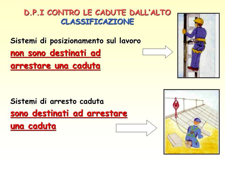 D.P.I CONTRO LE CADUTE DALL'ALTO CLASSIFICAZIONE