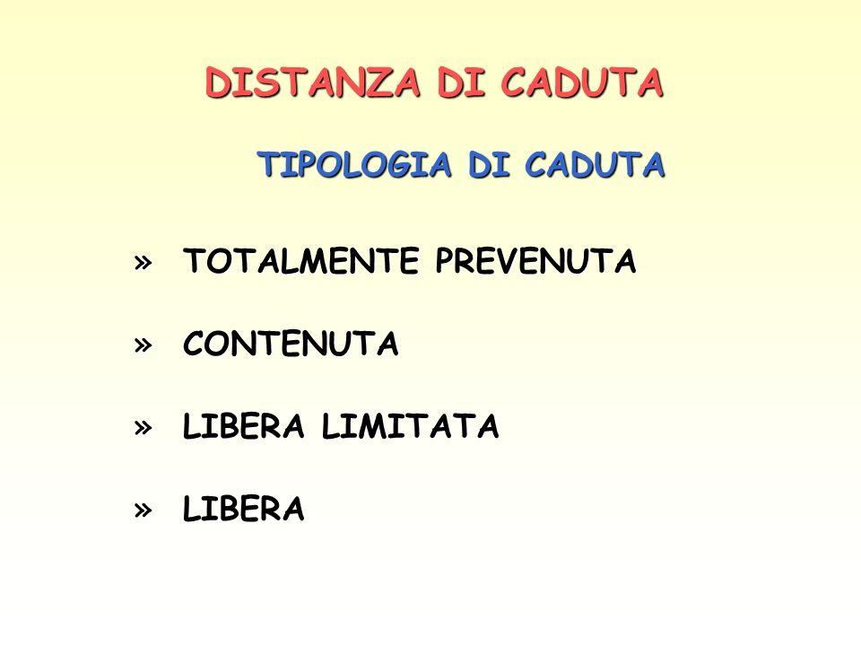 DISTANZA DI CADUTA TIPOLOGIA DI CADUTA TOTALMENTE PREVENUTA CONTENUTA
