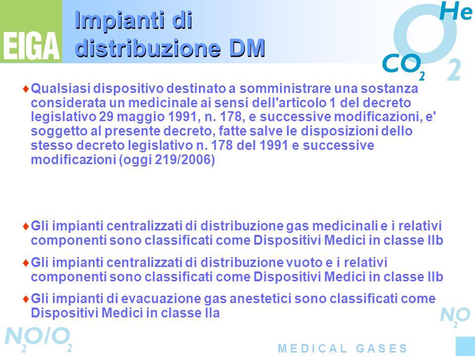 Impianti di distribuzione DM
