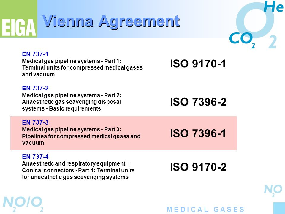 Vienna Agreement ISO 9170-1 ISO 7396-2 ISO 7396-1 ISO 9170-2 EN 737-1