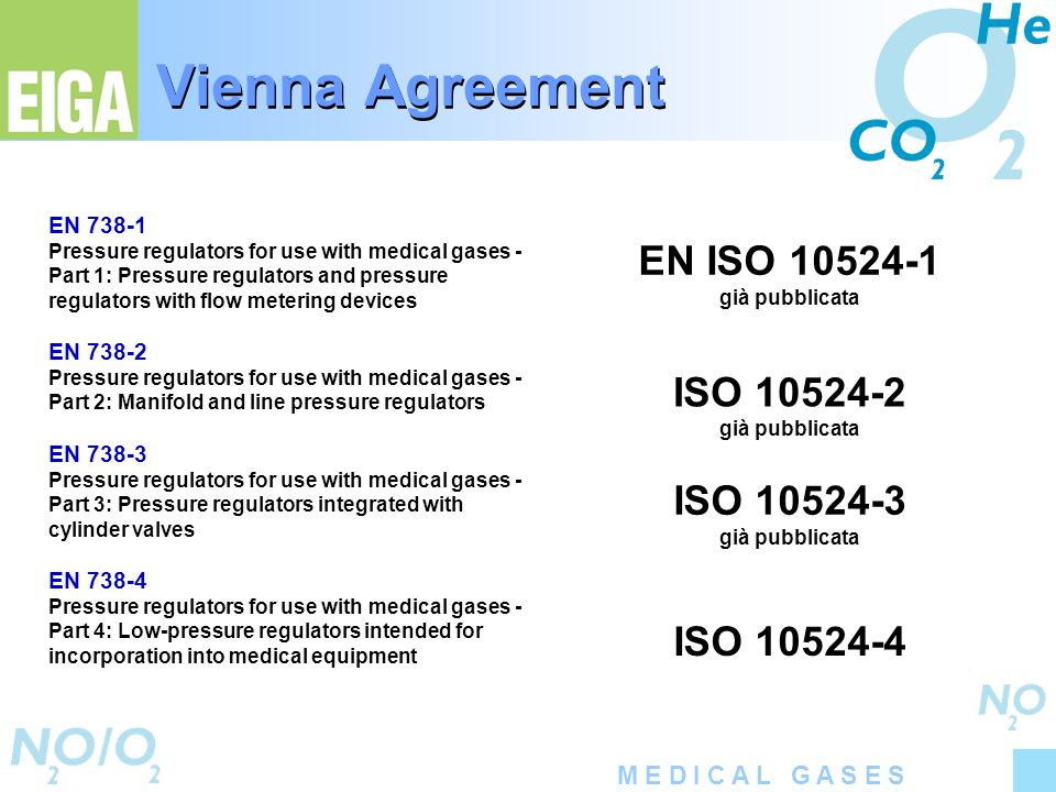 Vienna Agreement EN ISO 10524-1 ISO 10524-2 ISO 10524-3 ISO 10524-4
