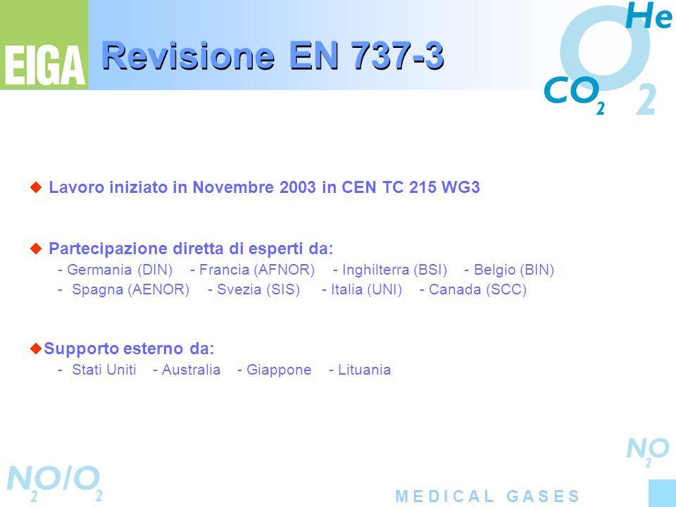 Revisione EN 737-3 Lavoro iniziato in Novembre 2003 in CEN TC 215 WG3