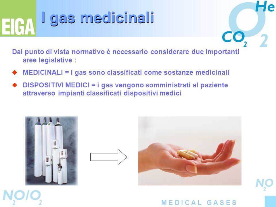 I gas medicinali Dal punto di vista normativo è necessario considerare due importanti aree legislative :