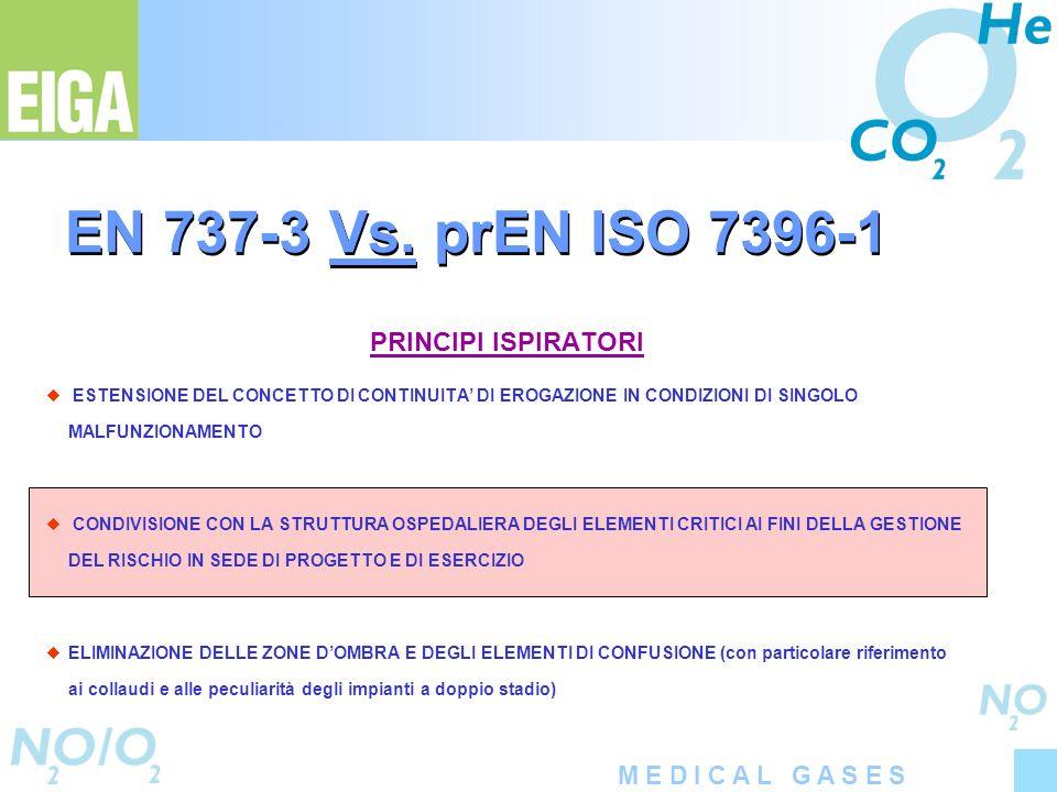 EN 737-3 Vs. prEN ISO 7396-1 PRINCIPI ISPIRATORI