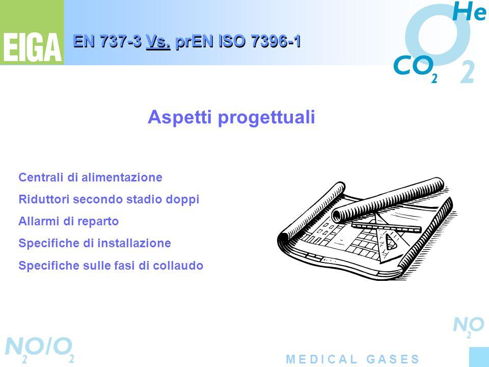 Aspetti progettuali EN 737-3 Vs. prEN ISO 7396-1