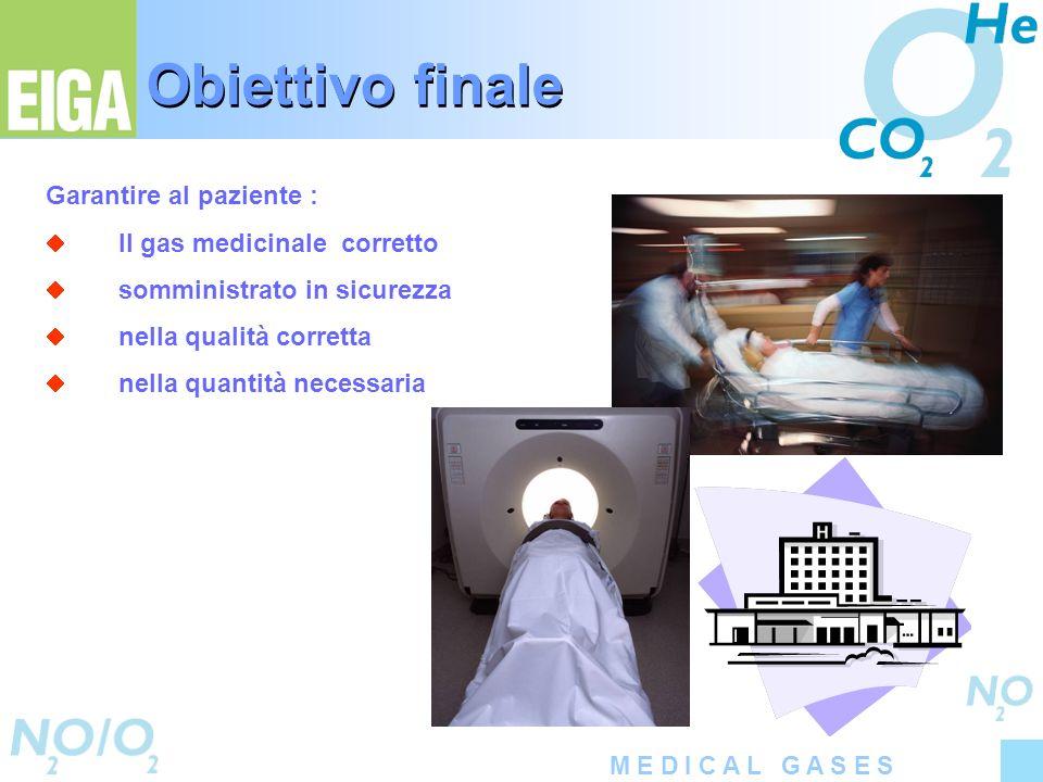 Obiettivo finale Garantire al paziente : Il gas medicinale corretto
