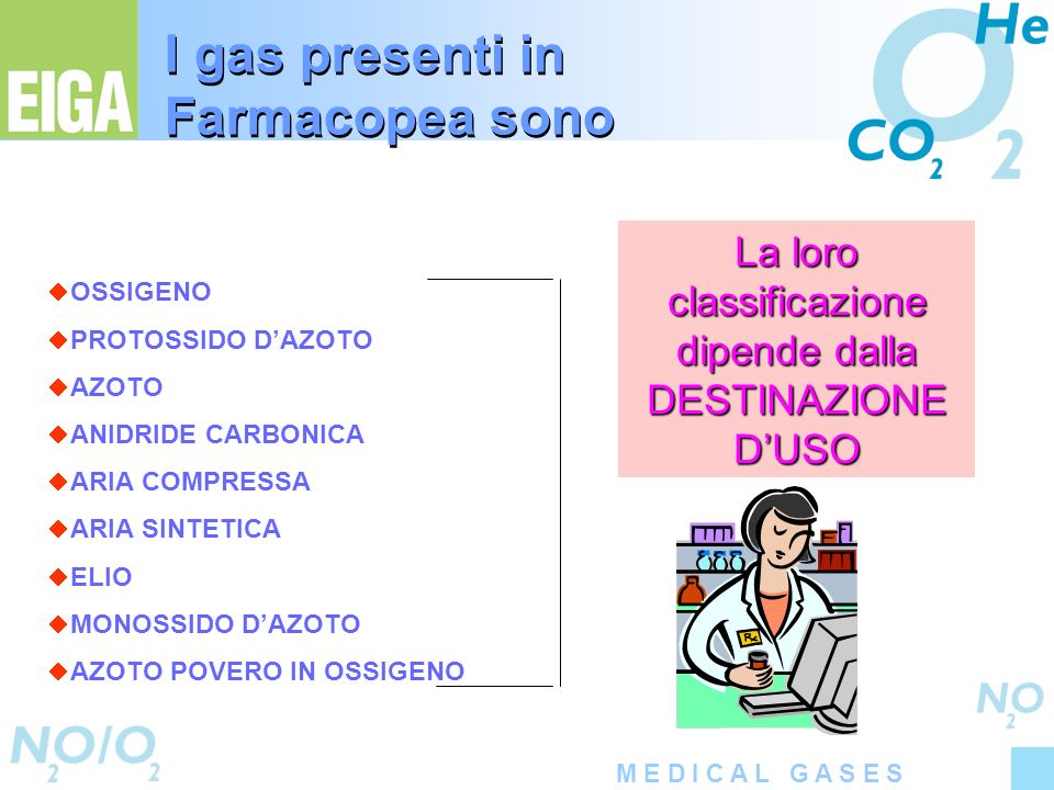I gas presenti in Farmacopea sono