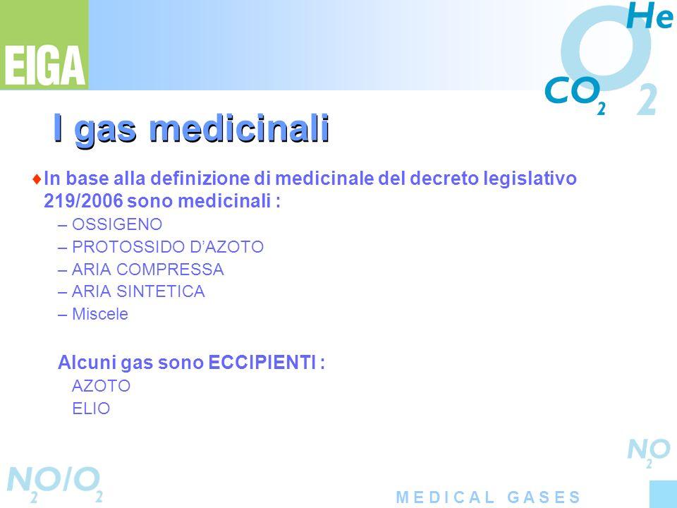I gas medicinali In base alla definizione di medicinale del decreto legislativo 219/2006 sono medicinali :