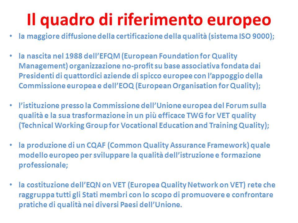 Il quadro di riferimento europeo