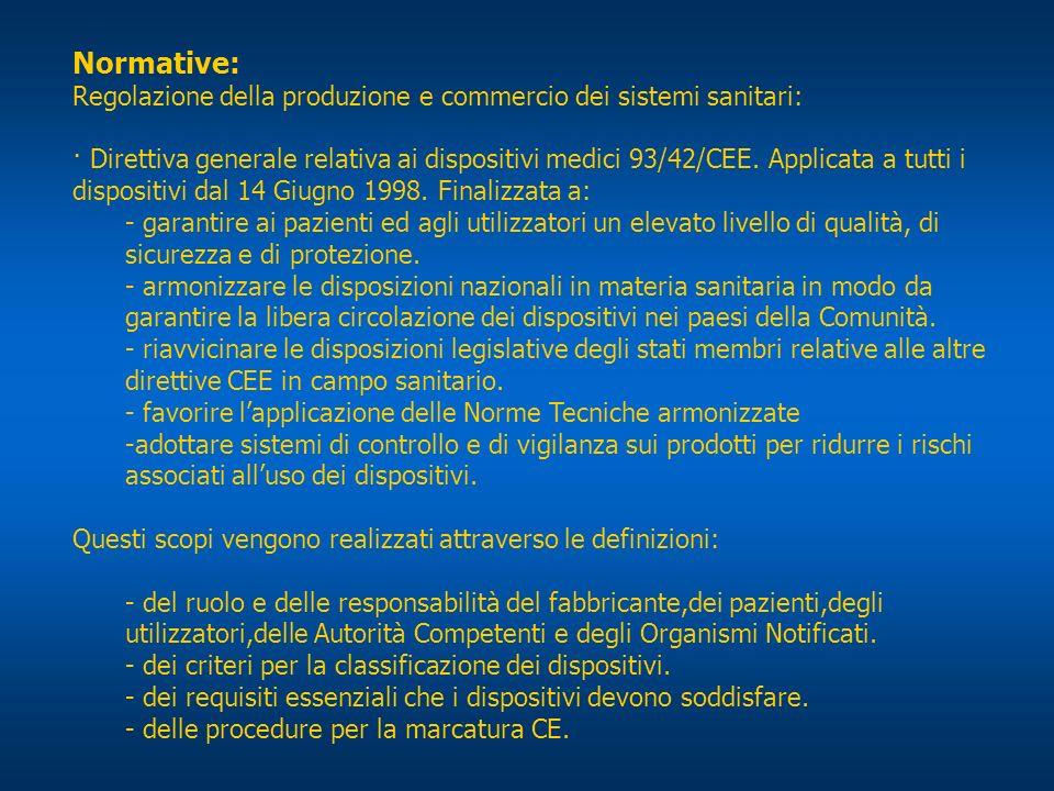 Normative: Regolazione della produzione e commercio dei sistemi sanitari: