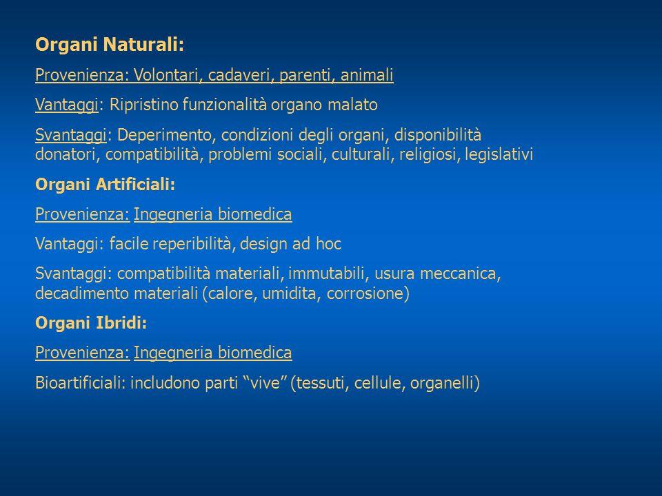 Organi Naturali: Provenienza: Volontari, cadaveri, parenti, animali