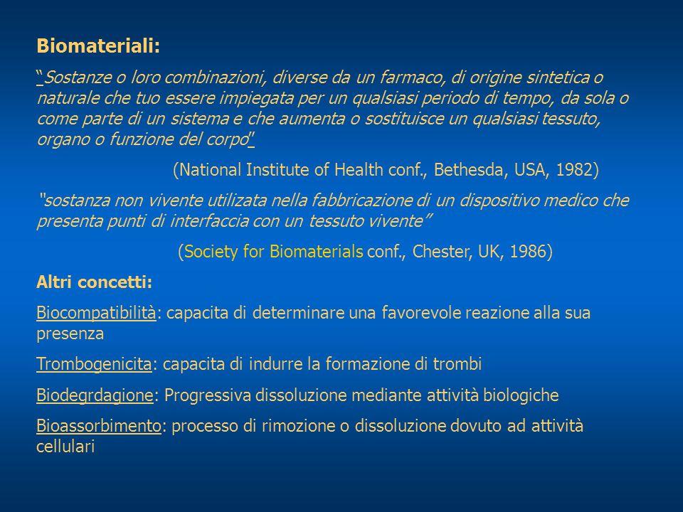 Biomateriali:
