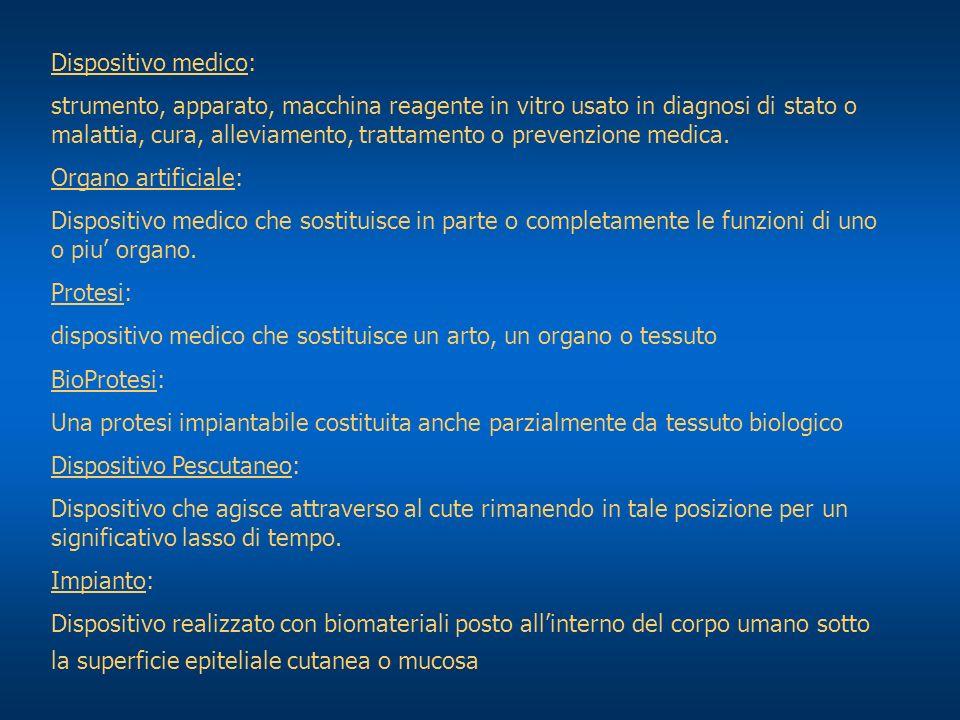 Dispositivo medico: