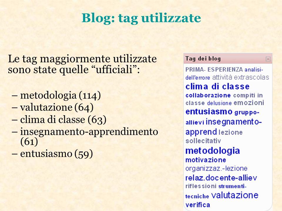 Blog: tag utilizzateLe tag maggiormente utilizzate sono state quelle ufficiali : metodologia (114)