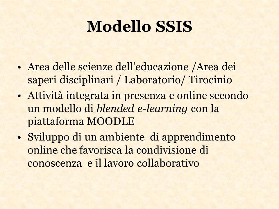 Modello SSISArea delle scienze dell'educazione /Area dei saperi disciplinari / Laboratorio/ Tirocinio.