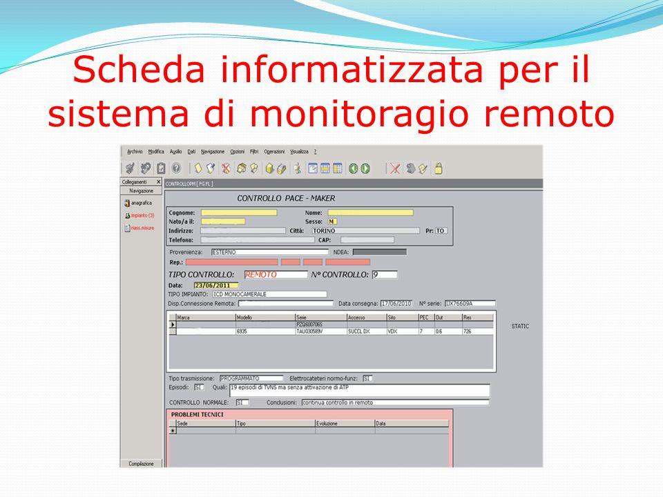 Scheda informatizzata per il sistema di monitoragio remoto
