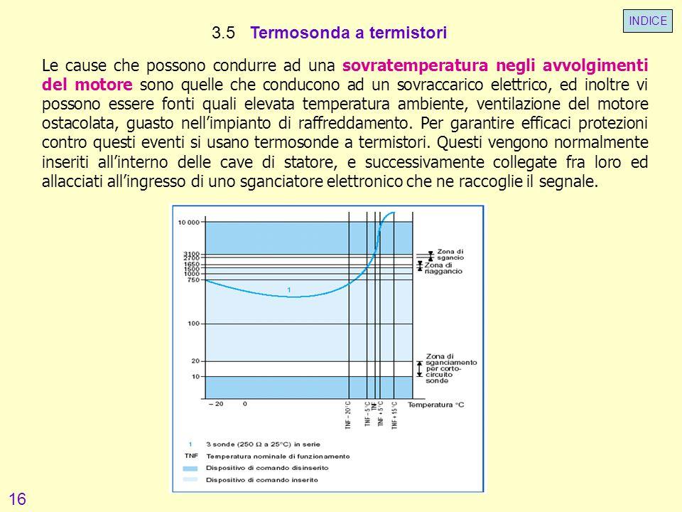 3.5 Termosonda a termistori