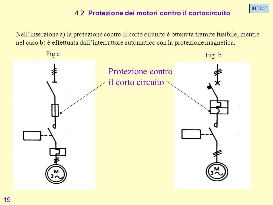 Protezione contro il corto circuito