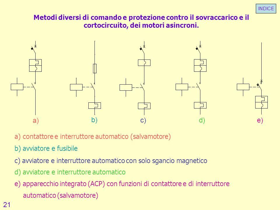 INDICE Metodi diversi di comando e protezione contro il sovraccarico e il cortocircuito, dei motori asincroni.