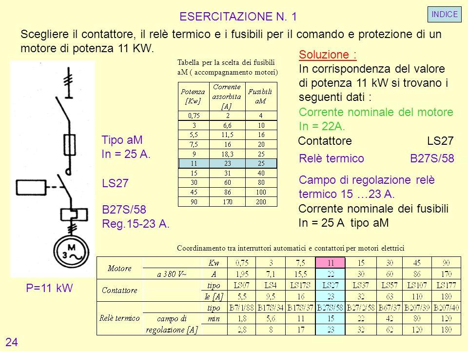 Corrente nominale del motore In = 22A.