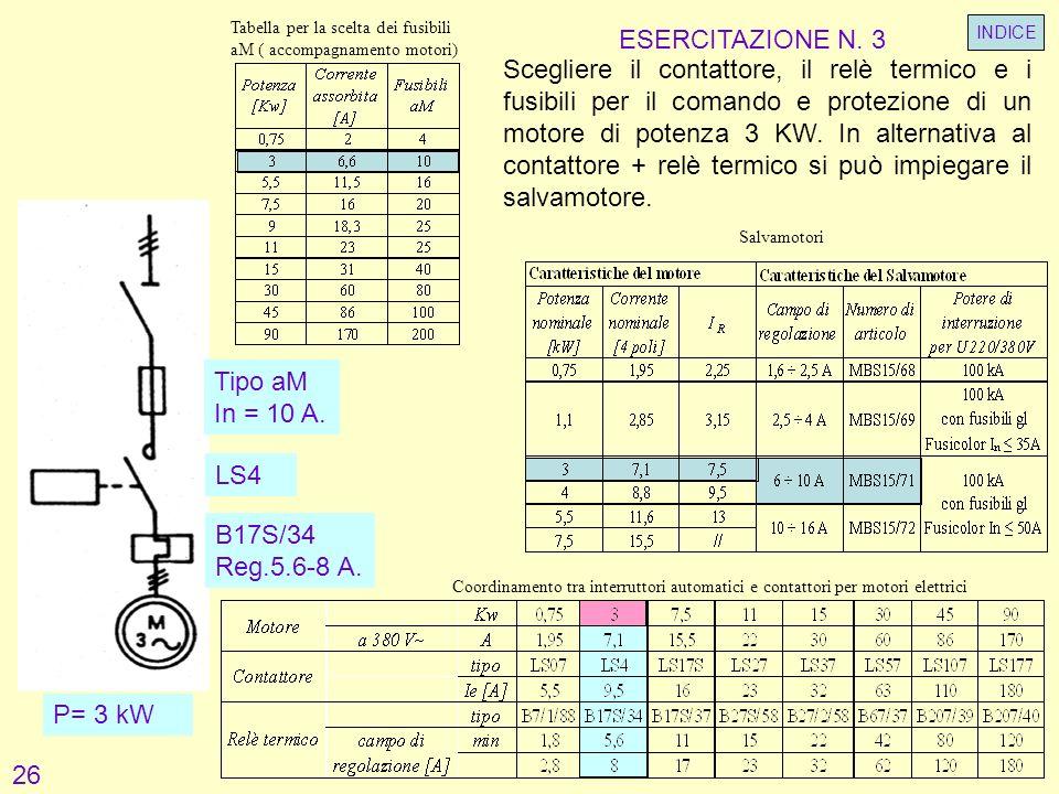 Tabella per la scelta dei fusibili aM ( accompagnamento motori)