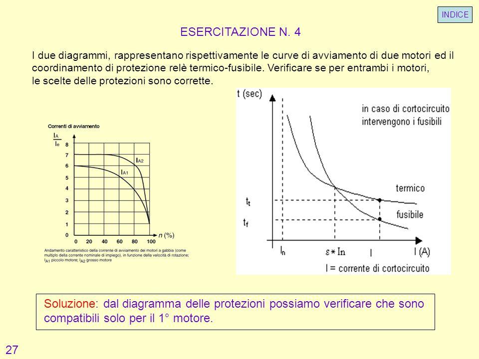 INDICE ESERCITAZIONE N. 4. I due diagrammi, rappresentano rispettivamente le curve di avviamento di due motori ed il.
