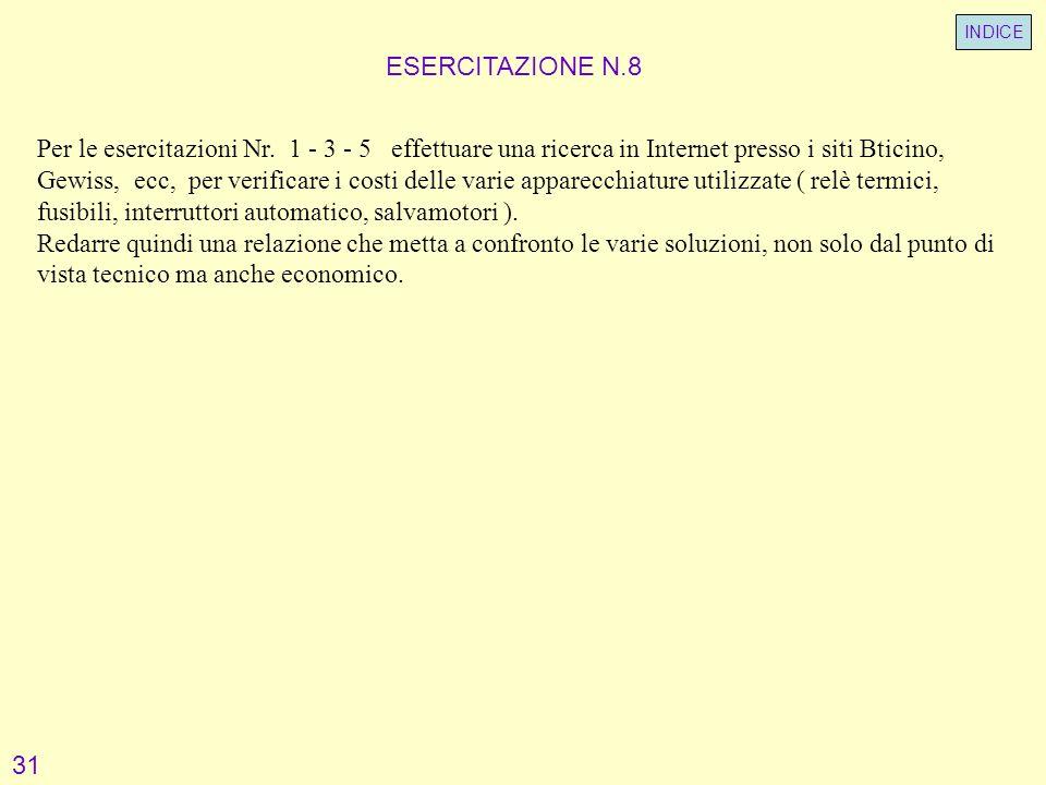 INDICE ESERCITAZIONE N.8.