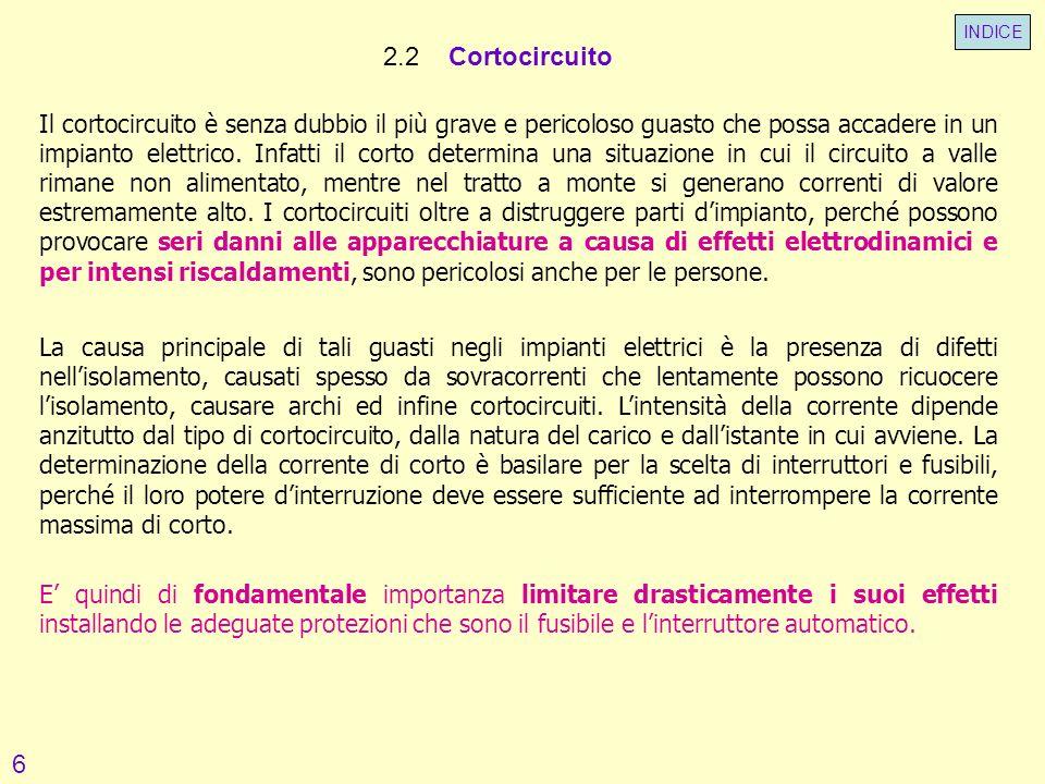 INDICE 2.2 Cortocircuito.