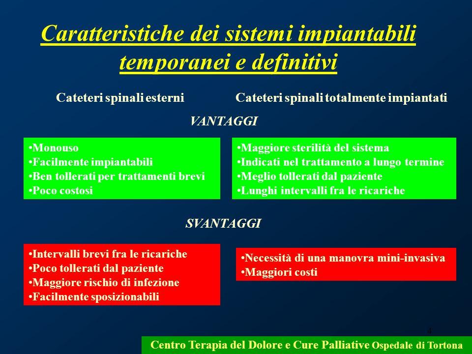 Caratteristiche dei sistemi impiantabili temporanei e definitivi