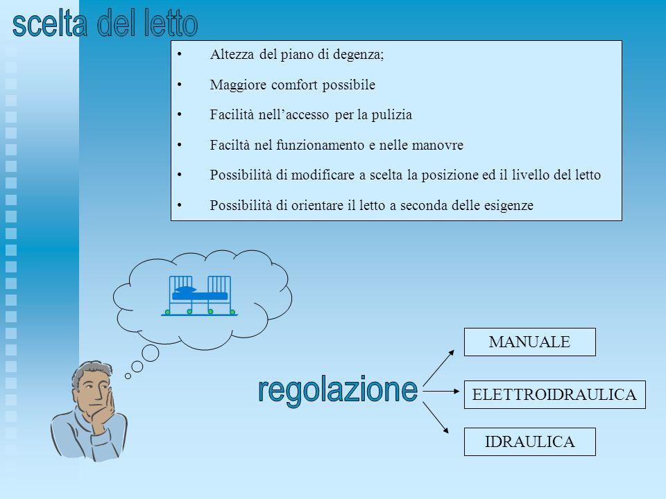 scelta del letto regolazione MANUALE ELETTROIDRAULICA IDRAULICA