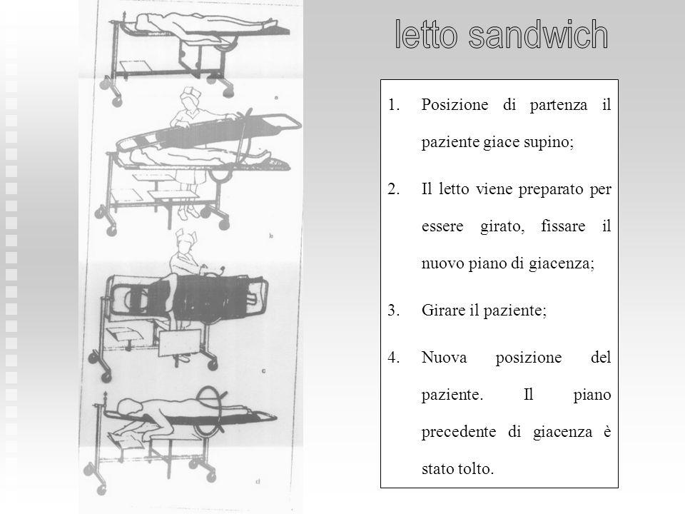 letto sandwich Posizione di partenza il paziente giace supino;