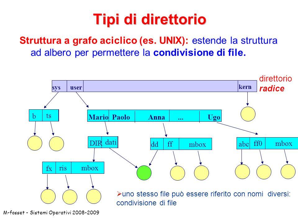 Tipi di direttorio Struttura a grafo aciclico (es. UNIX): estende la struttura ad albero per permettere la condivisione di file.
