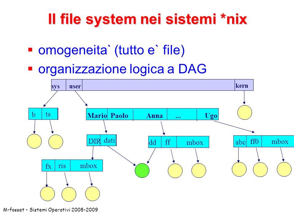 Il file system nei sistemi *nix