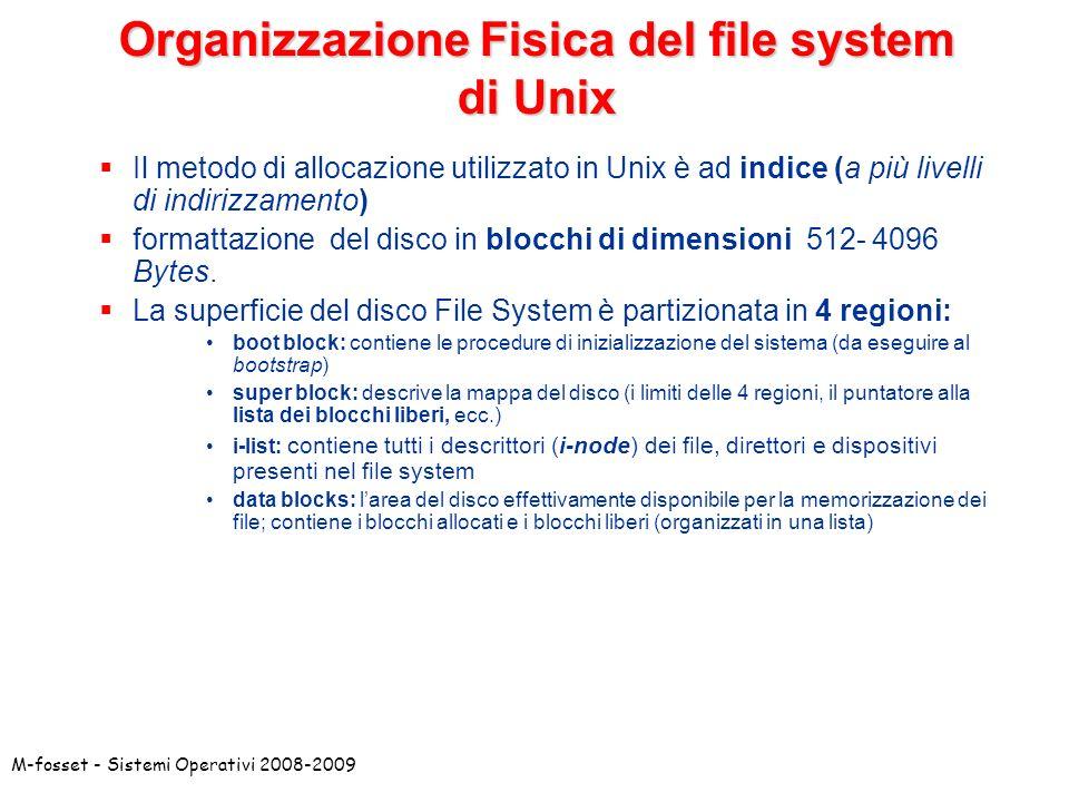 Organizzazione Fisica del file system di Unix