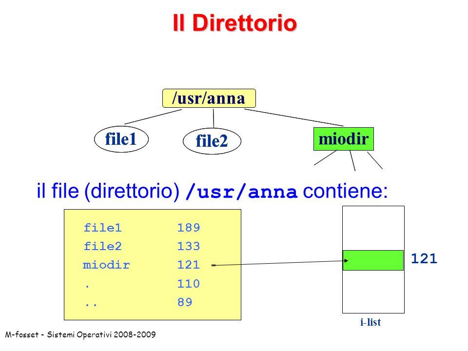Il Direttorio il file (direttorio) /usr/anna contiene: /usr/anna file1