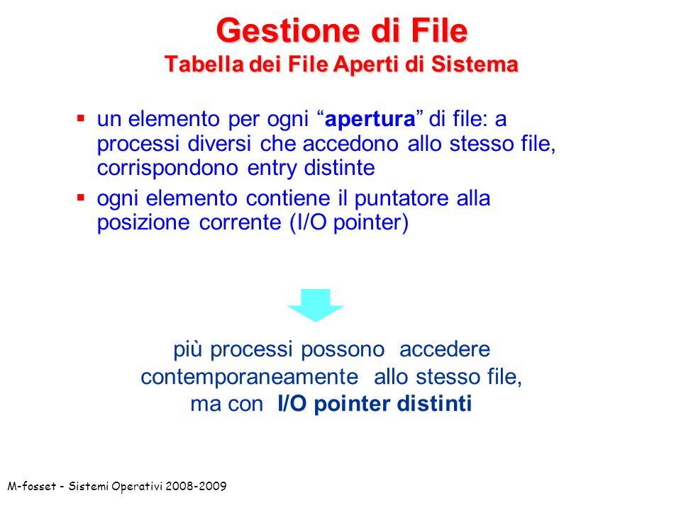 Gestione di File Tabella dei File Aperti di Sistema