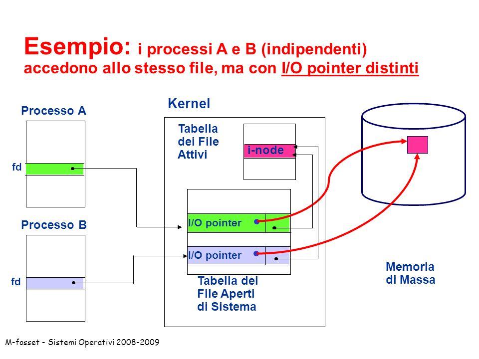 Esempio: i processi A e B (indipendenti)