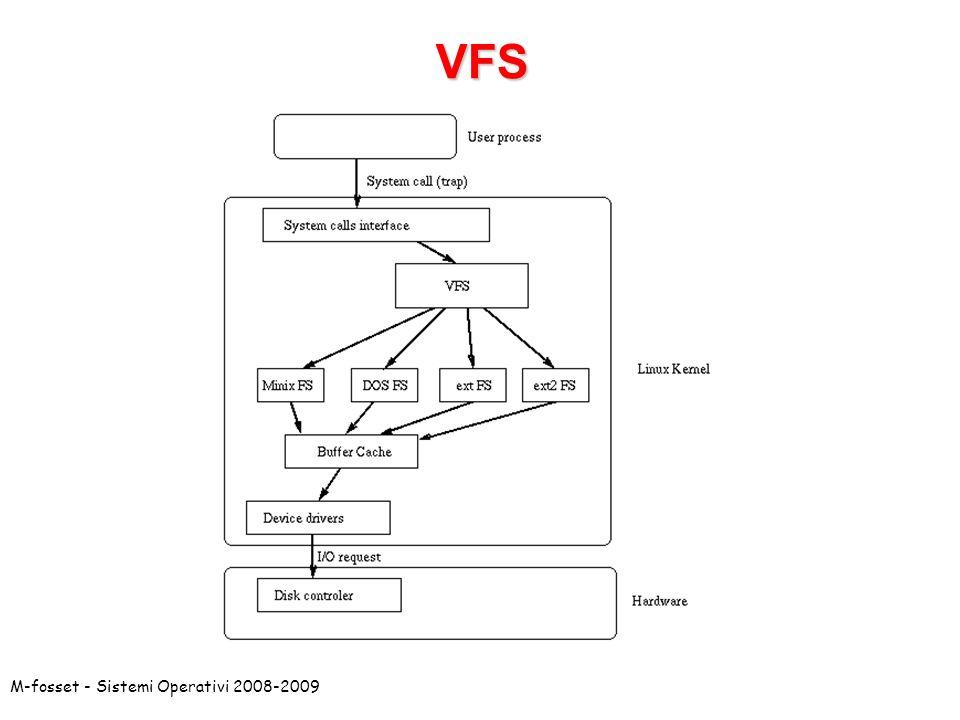VFS M-fosset - Sistemi Operativi 2008-2009