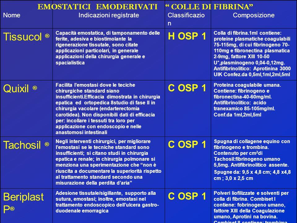 EMOSTATICI EMODERIVATI COLLE DI FIBRINA